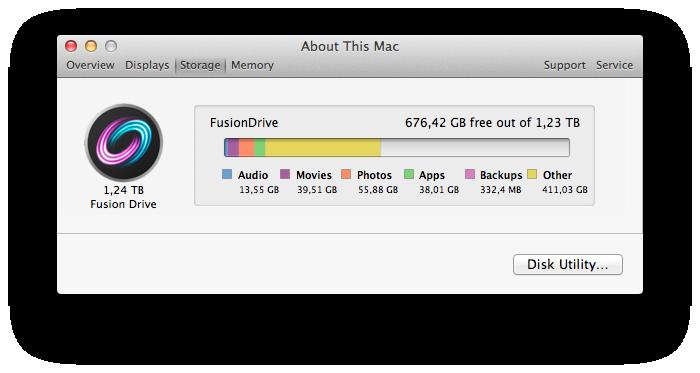 Fusion Drive Macbook Pro